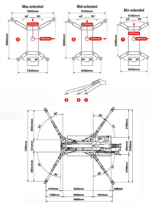 UNIC URW-1006 Outrigger Positions