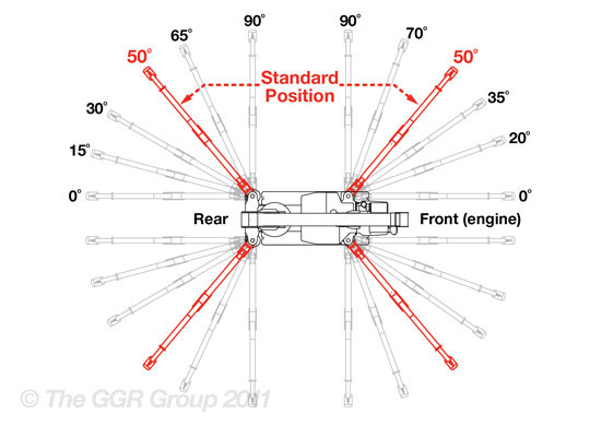 UNIC URW-094 Outrigger Positions